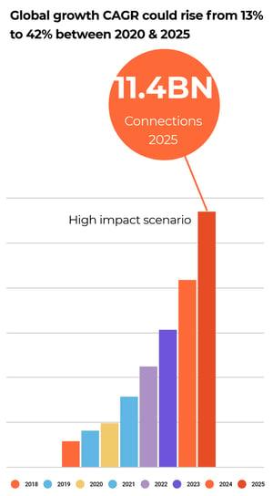 2020.04.17-Telna-COVID19-Infographic-Article