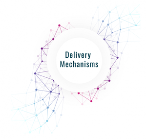 Telna - Delivery Mechanisms